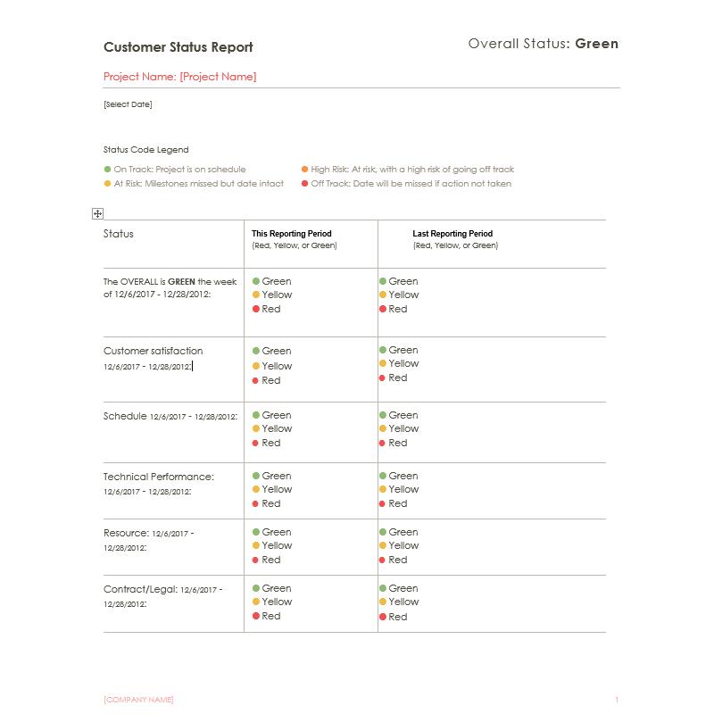 Customer Status Report Project Management Templates